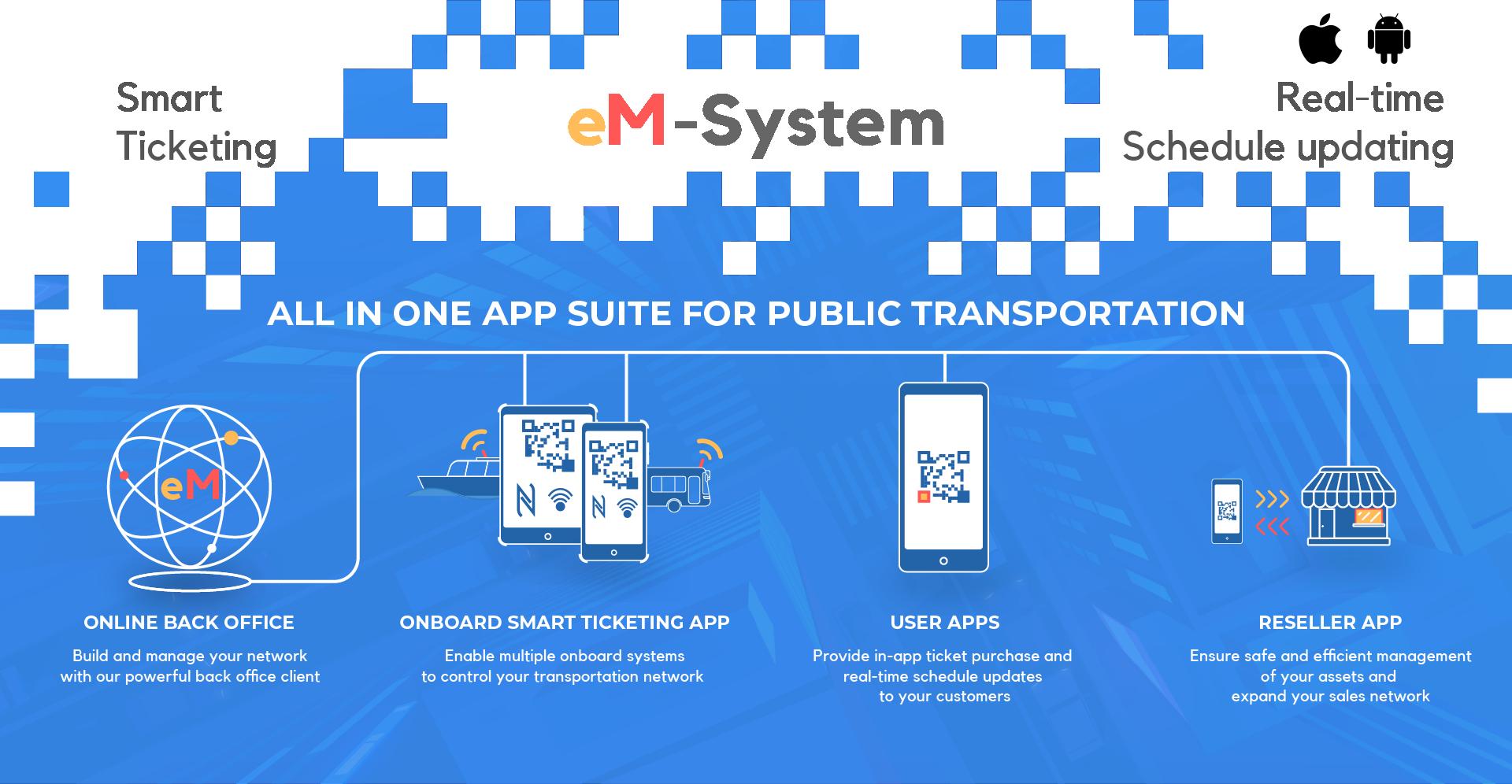 eM-System